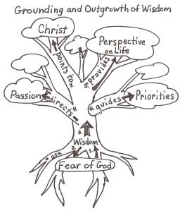 Wisdom Tree3
